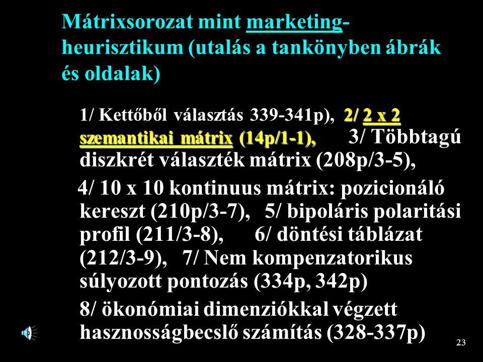 23 Mátrixsorozat mint marketing- heurisztikum (utalás a tankönyben ábrák és oldalak) 1/ Kettőből választás 339-341p), 2/ 2 x 2 szemantikai mátrix (14p/1-1), 3/ Többtagú diszkrét választék mátrix (208p/3-5), 4/ 10 x 10 kontinuus mátrix: pozicionáló kereszt (210p/3-7), 5/ bipoláris polaritási profil (211/3-8), 6/ döntési táblázat (212/3-9), 7/ Nem kompenzatorikus súlyozott pontozás (334p, 342p) 4/ 10 x 10 kontinuus mátrix: pozicionáló kereszt (210p/3-7), 5/ bipoláris polaritási profil (211/3-8), 6/ döntési táblázat (212/3-9), 7/ Nem kompenzatorikus súlyozott pontozás (334p, 342p) 8/ ökonómiai dimenziókkal végzett hasznosságbecslő számítás (328-337p)