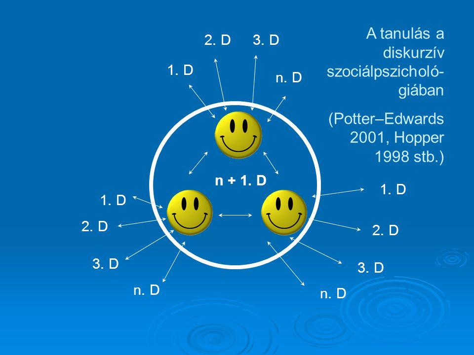 1.D 2. D 1. D 3. D n. D 2. D 3. D n. D 1. D 2. D 3.