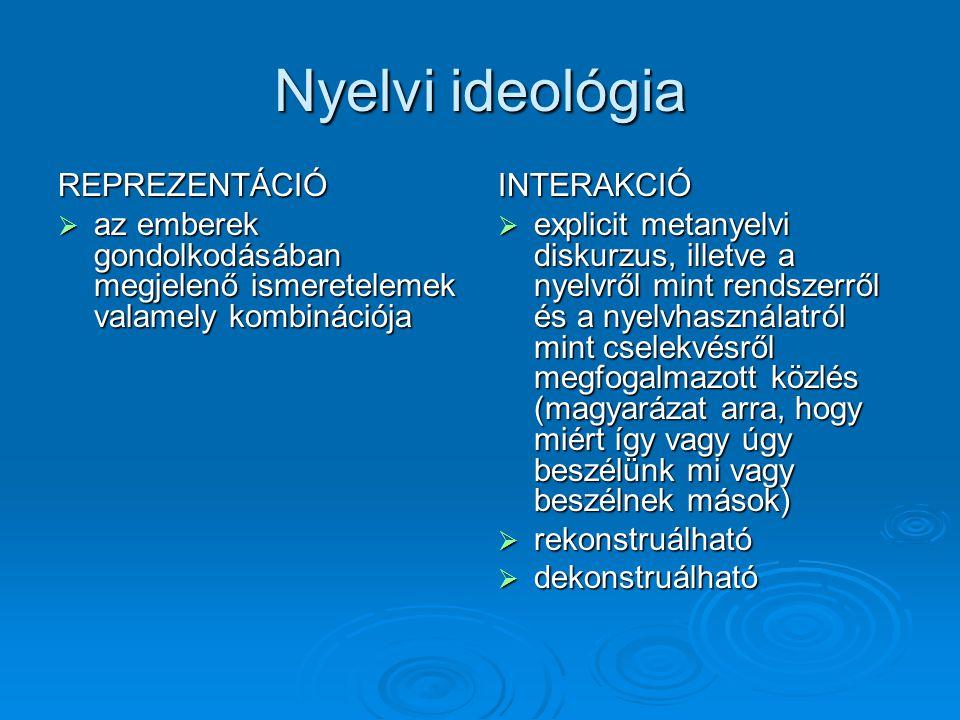 Nyelvi ideológia REPREZENTÁCIÓ  az emberek gondolkodásában megjelenő ismeretelemek valamely kombinációja INTERAKCIÓ  explicit metanyelvi diskurzus, illetve a nyelvről mint rendszerről és a nyelvhasználatról mint cselekvésről megfogalmazott közlés (magyarázat arra, hogy miért így vagy úgy beszélünk mi vagy beszélnek mások)  rekonstruálható  dekonstruálható