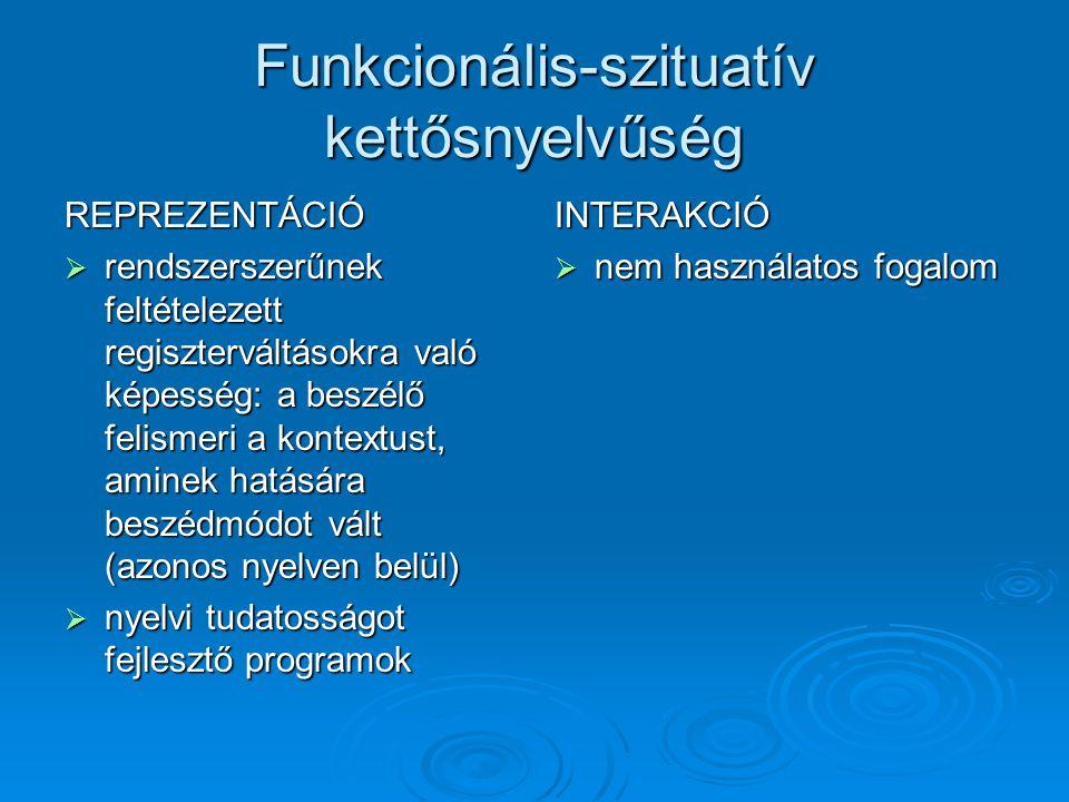 Funkcionális-szituatív kettősnyelvűség REPREZENTÁCIÓ  rendszerszerűnek feltételezett regiszterváltásokra való képesség: a beszélő felismeri a kontextust, aminek hatására beszédmódot vált (azonos nyelven belül)  nyelvi tudatosságot fejlesztő programok INTERAKCIÓ  nem használatos fogalom