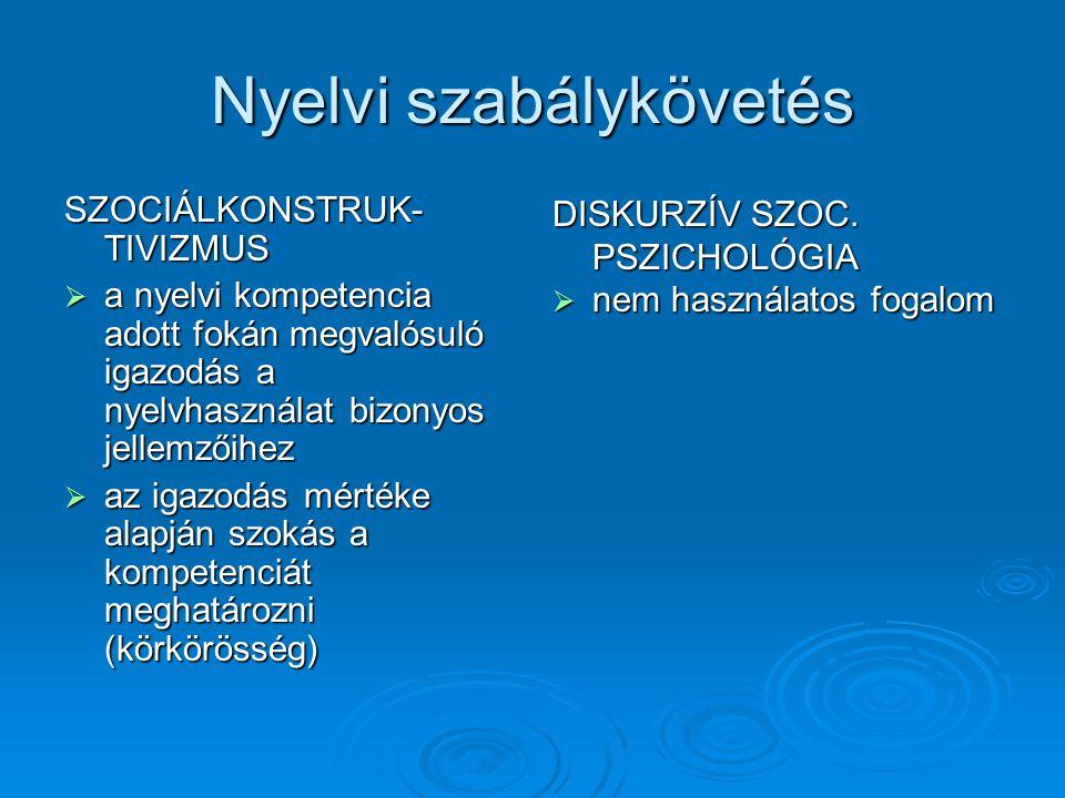 Nyelvi szabálykövetés SZOCIÁLKONSTRUK- TIVIZMUS  a nyelvi kompetencia adott fokán megvalósuló igazodás a nyelvhasználat bizonyos jellemzőihez  az igazodás mértéke alapján szokás a kompetenciát meghatározni (körkörösség) DISKURZÍV SZOC.