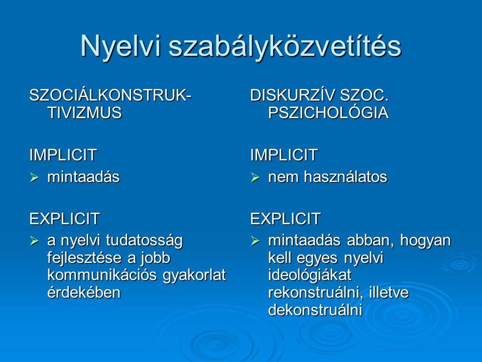 Nyelvi szabályközvetítés SZOCIÁLKONSTRUK- TIVIZMUS IMPLICIT  mintaadás EXPLICIT  a nyelvi tudatosság fejlesztése a jobb kommunikációs gyakorlat érdekében DISKURZÍV SZOC.