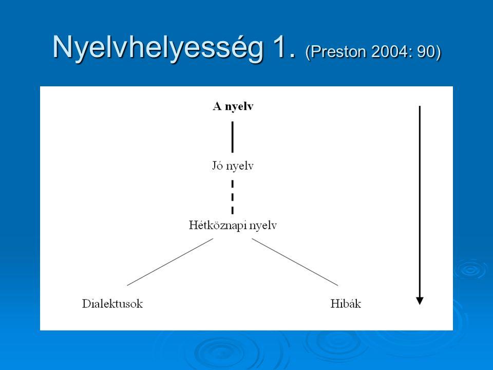 Nyelvhelyesség 1. (Preston 2004: 90)