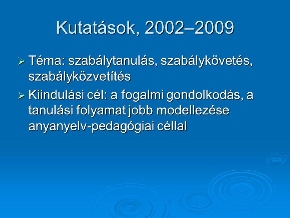 Kutatások, 2002–2009  Téma: szabálytanulás, szabálykövetés, szabályközvetítés  Kiindulási cél: a fogalmi gondolkodás, a tanulási folyamat jobb modellezése anyanyelv-pedagógiai céllal