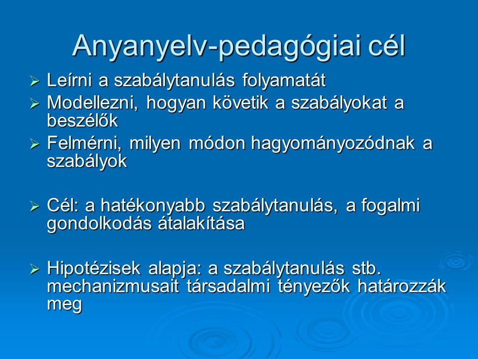 Anyanyelv-pedagógiai cél  Leírni a szabálytanulás folyamatát  Modellezni, hogyan követik a szabályokat a beszélők  Felmérni, milyen módon hagyományozódnak a szabályok  Cél: a hatékonyabb szabálytanulás, a fogalmi gondolkodás átalakítása  Hipotézisek alapja: a szabálytanulás stb.