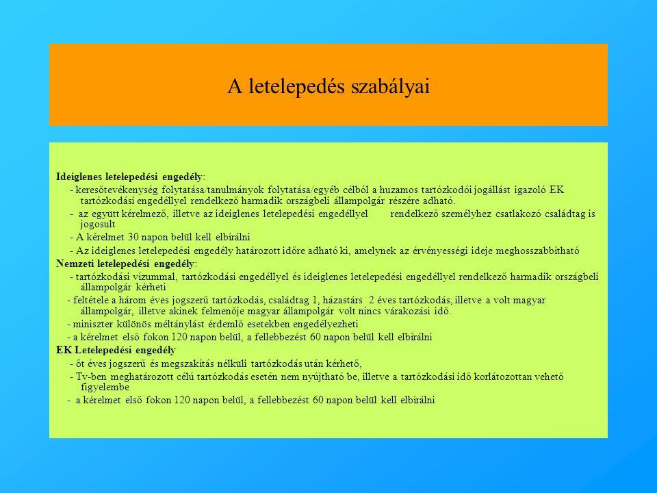 A letelepedés szabályai Ideiglenes letelepedési engedély: - keresőtevékenység folytatása/tanulmányok folytatása/egyéb célból a huzamos tartózkodói jogállást igazoló EK tartózkodási engedéllyel rendelkező harmadik országbeli állampolgár részére adható.