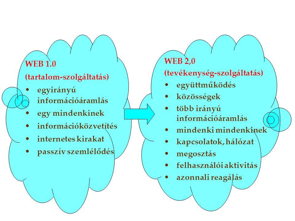 WEB 1.0 (tartalom-szolgáltatás) •egyirányú információáramlás •egy mindenkinek •információközvetítés •internetes kirakat •passzív szemlélődés WEB 2,0 (