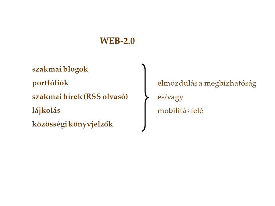 WEB-2.0 szakmai blogok portfóliók szakmai hírek (RSS olvasó) lájkolás közösségi könyvjelzők elmozdulás a megbízhatóság és/vagy mobilitás felé