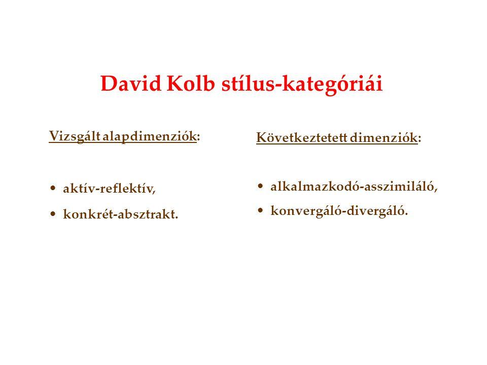 David Kolb stílus-kategóriái Vizsgált alapdimenziókVizsgált alapdimenziók: •aktív-reflektív, •konkrét-absztrakt. Következtetett dimenziókKövetkeztetet