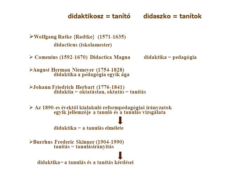 didaktikosz = tanító didaszko = tanítok  Wolfgang Ratke {Radtke} (1571-1635) didacticus (iskolamester)  Comenius (1592-1670) Didactica Magna didakti