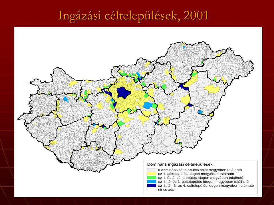 Ingázási céltelepülések, 2001