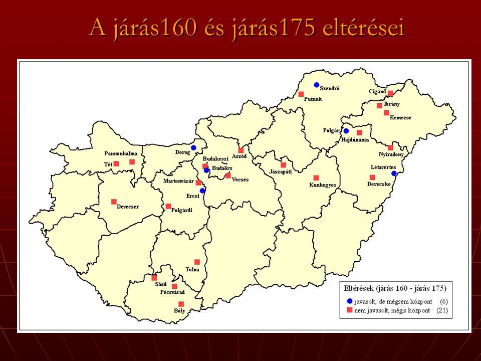 A járás160 és járás175 eltérései