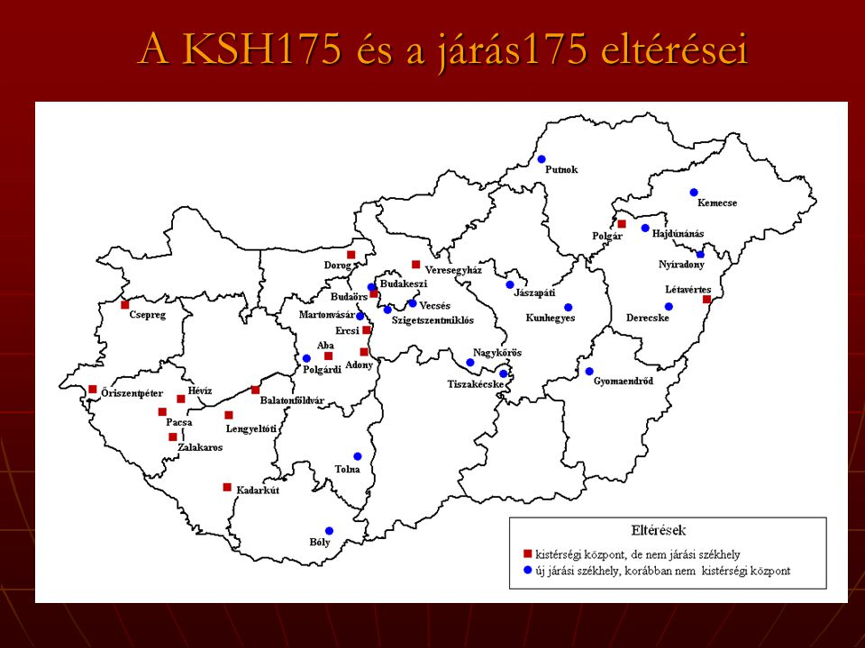 A KSH175 és a járás175 eltérései