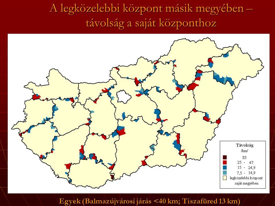 A legközelebbi központ másik megyében – távolság a saját központhoz Egyek (Balmazújvárosi járás <40 km; Tiszafüred 13 km)