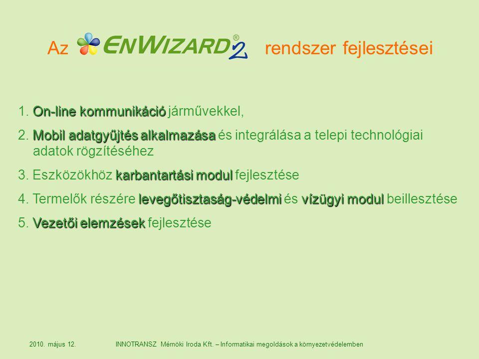 2010. május 12.INNOTRANSZ Mérnöki Iroda Kft.