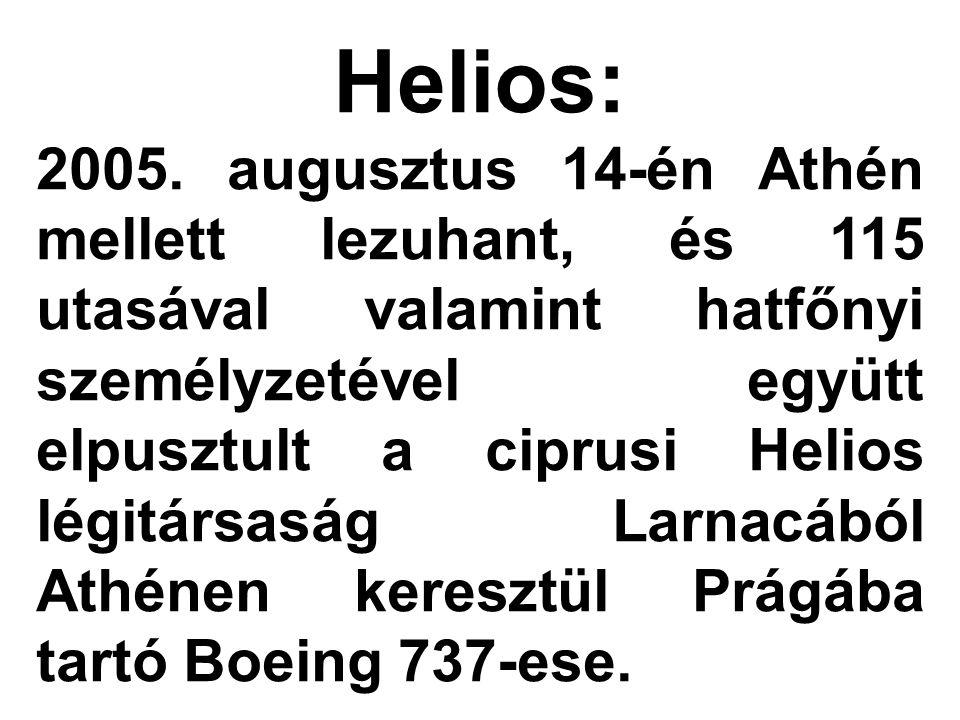 Helios: 2005.