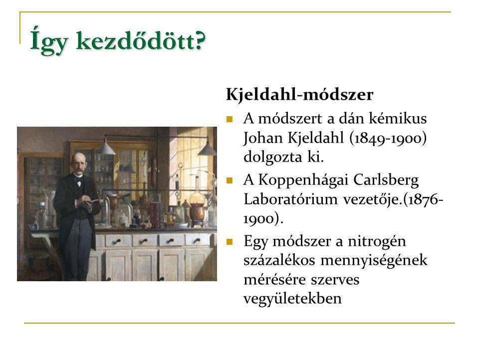 Így kezdődött? Kjeldahl-módszer  A módszert a dán kémikus Johan Kjeldahl (1849-1900) dolgozta ki.  A Koppenhágai Carlsberg Laboratórium vezetője.(18