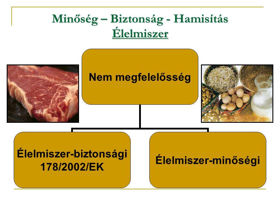 Minőség – Biztonság - Hamisítás Élelmiszer Nem megfelelősség Élelmiszer- biztonsági 178/2002/EK Élelmiszer- minőségi