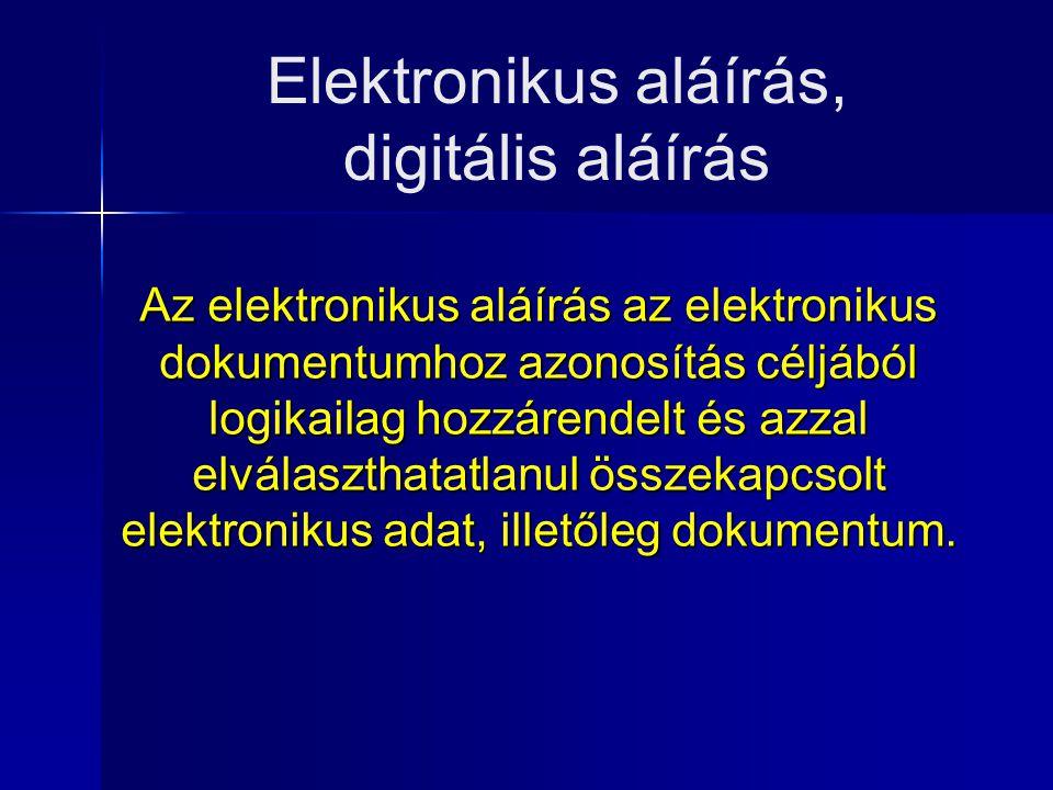 Elektronikus ügyintézés Igény merült fel arra, hogy elektronikus úton is lehessen küldeni szerződéses nyilatkozatokat. Elengedhetetlen, hogy a szerződ