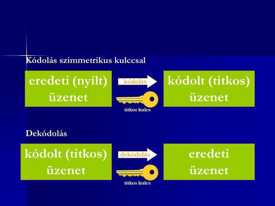 Digitális aláírás tulajdonságai • a kódolás nyilvános (aszimmetrikus) kulccsal történik • az aláírás az üzenethez van csatolva, és igazolja annak • hi