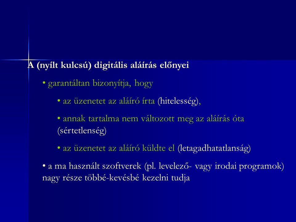 Lenyomatkészítés hash-függvénnyel • tetszőleges hosszúságú szövegből rövid, fix hosszúságú bitsorozat előállítása (ez a Message Digest − lenyomat vagy