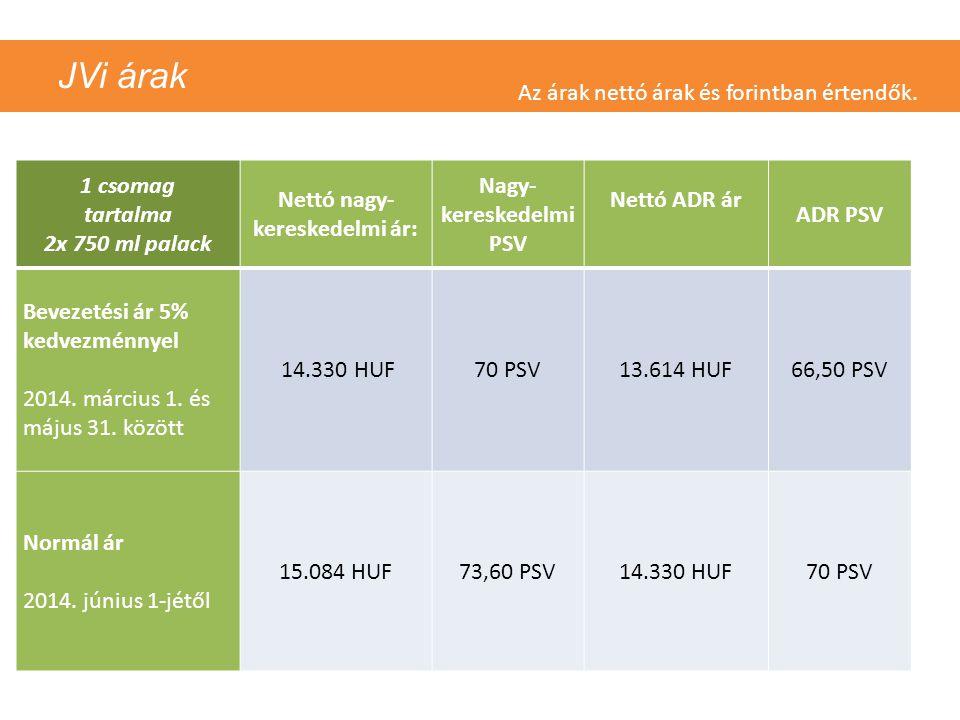 JVi árak 1 csomag tartalma 2x 750 ml palack Nettó nagy- kereskedelmi ár: Nagy- kereskedelmi PSV Nettó ADR ár ADR PSV Bevezetési ár 5% kedvezménnyel 20