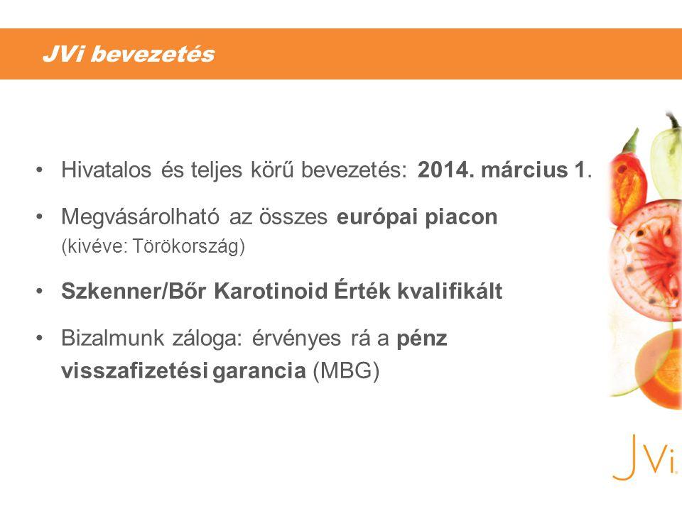 JVi bevezetés •Hivatalos és teljes körű bevezetés: 2014. március 1. •Megvásárolható az összes európai piacon (kivéve: Törökország) •Szkenner/Bőr Karot