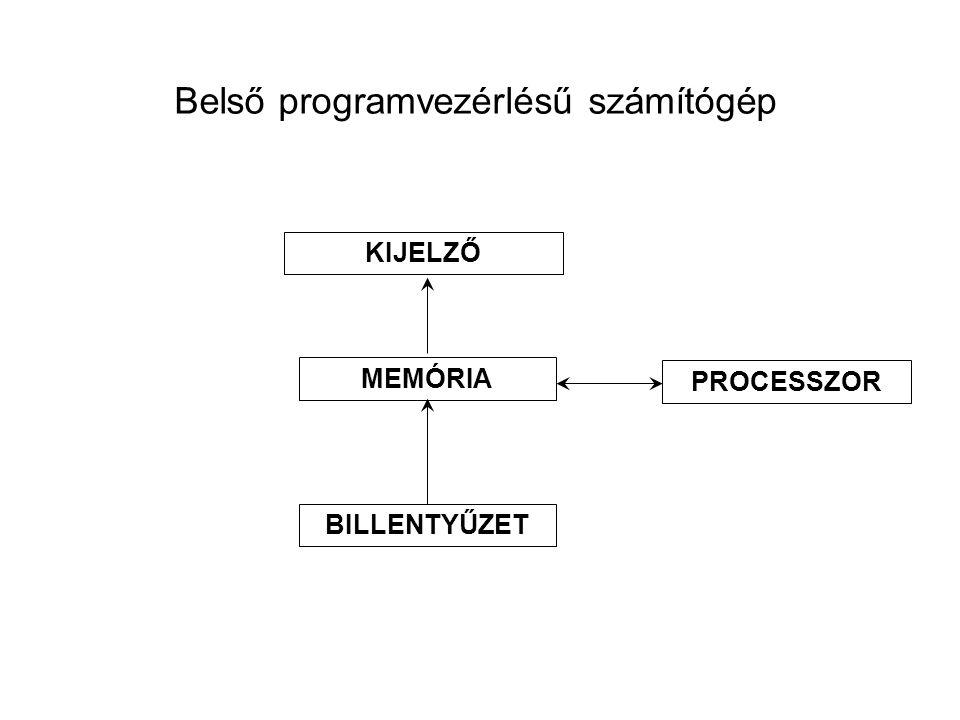 SZOFTVER A szoftvereket két csoportba sorolhatjuk: 1.Rendszerszofverek – a számítógépek működtetéséhez alapvetőek.