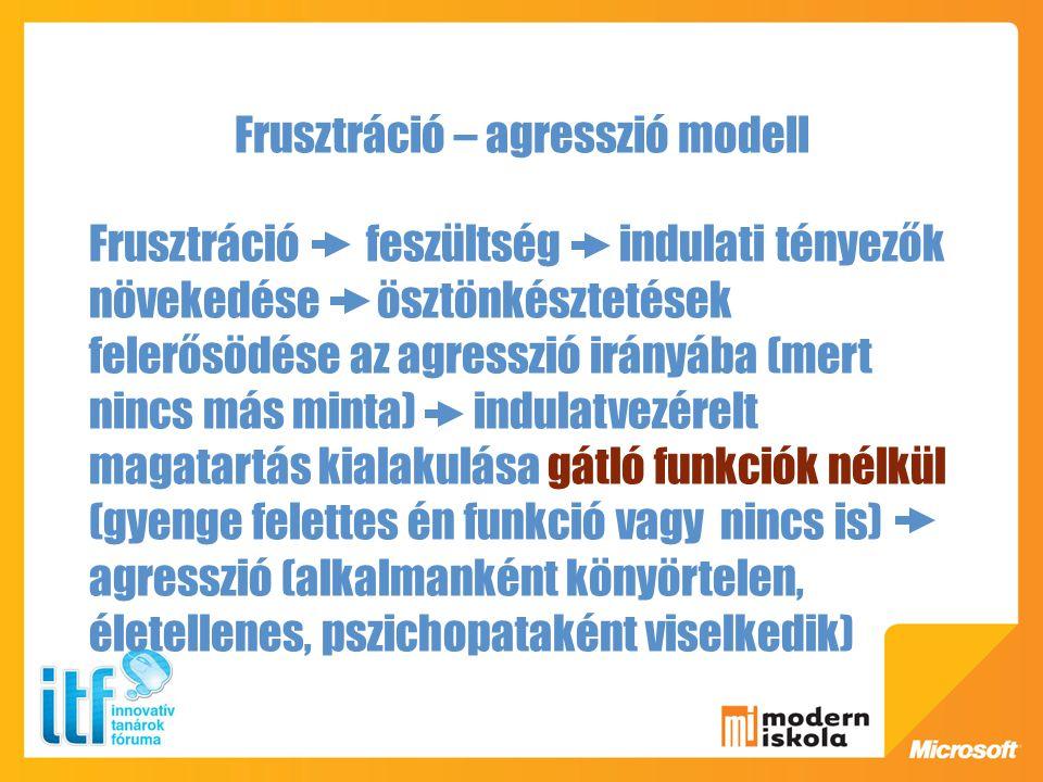 Frusztráció – agresszió modell Frusztráció feszültség indulati tényezők növekedése ösztönkésztetések felerősödése az agresszió irányába (mert nincs más minta) indulatvezérelt magatartás kialakulása gátló funkciók nélkül (gyenge felettes én funkció vagy nincs is) agresszió (alkalmanként könyörtelen, életellenes, pszichopataként viselkedik)