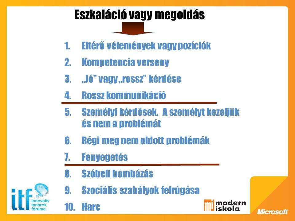 """Eszkaláció vagy megoldás 1.Eltérő vélemények vagy pozíciók 2.Kompetencia verseny 3.""""Jó"""" vagy """"rossz"""" kérdése 4.Rossz kommunikáció 5.Személyi kérdések."""