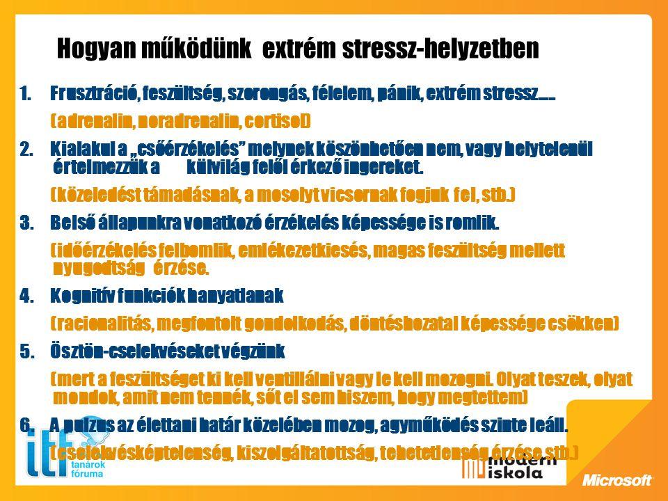 Hogyan működünk extrém stressz-helyzetben 1.Frusztráció, feszültség, szorongás, félelem, pánik, extrém stressz….. (adrenalin, noradrenalin, cortisol)