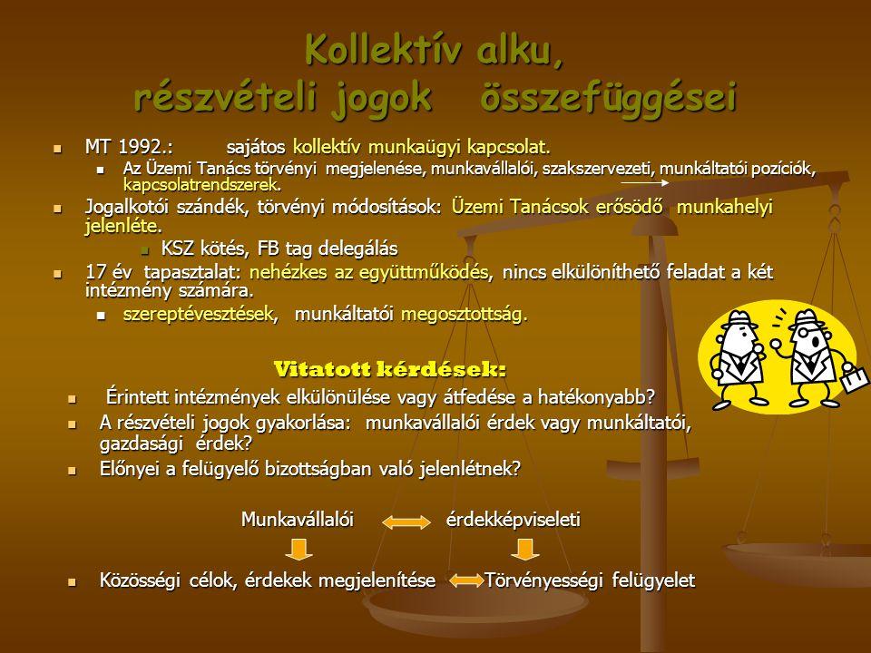 Kollektív alku, részvételi jogok összefüggései  MT 1992.: sajátos kollektív munkaügyi kapcsolat.  Az Üzemi Tanács törvényi megjelenése, munkavállaló