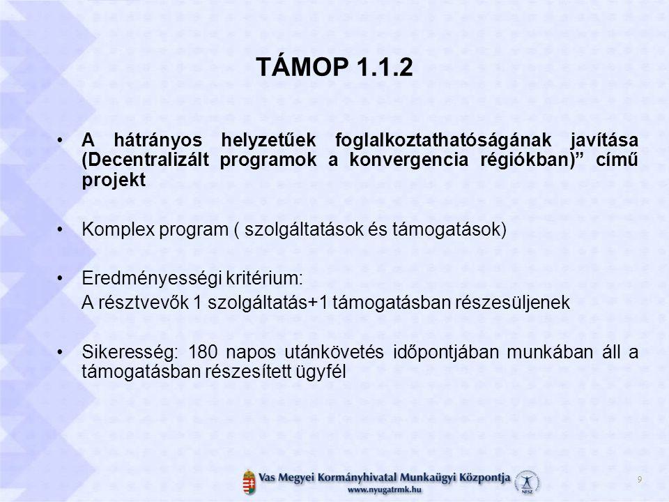 9 TÁMOP 1.1.2 •A hátrányos helyzetűek foglalkoztathatóságának javítása (Decentralizált programok a konvergencia régiókban) című projekt •Komplex program ( szolgáltatások és támogatások) •Eredményességi kritérium: A résztvevők 1 szolgáltatás+1 támogatásban részesüljenek •Sikeresség: 180 napos utánkövetés időpontjában munkában áll a támogatásban részesített ügyfél