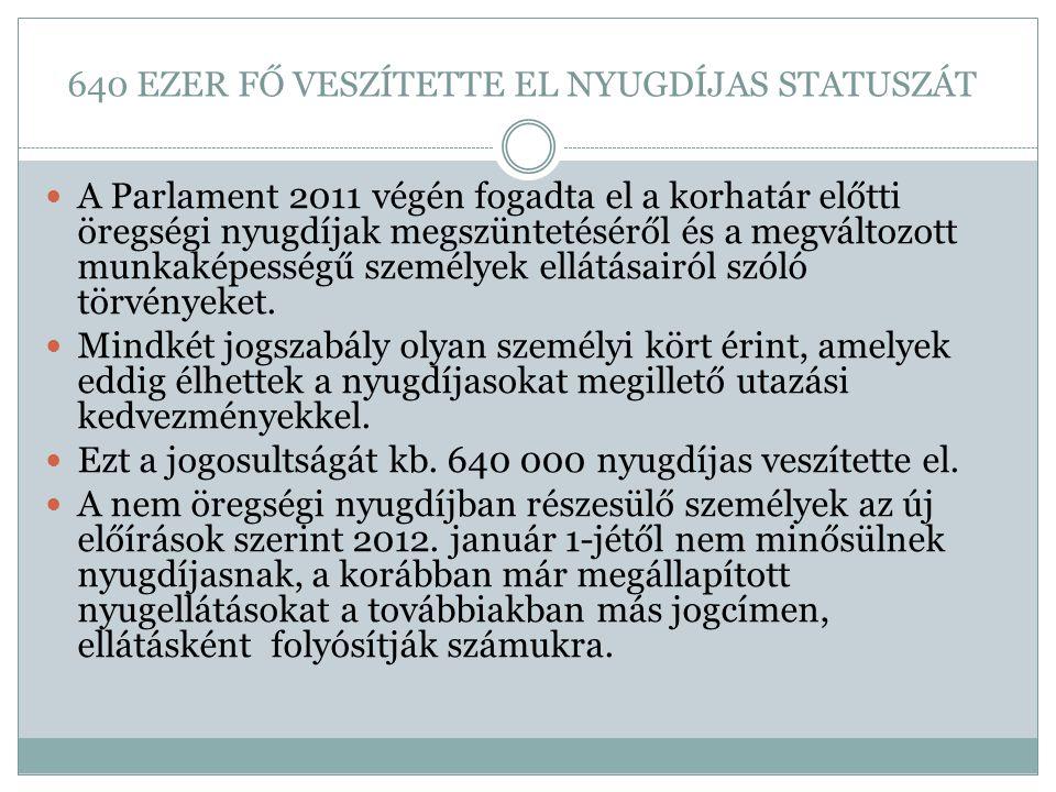 640 EZER FŐ VESZÍTETTE EL NYUGDÍJAS STATUSZÁT  A Parlament 2011 végén fogadta el a korhatár előtti öregségi nyugdíjak megszüntetéséről és a megváltoz