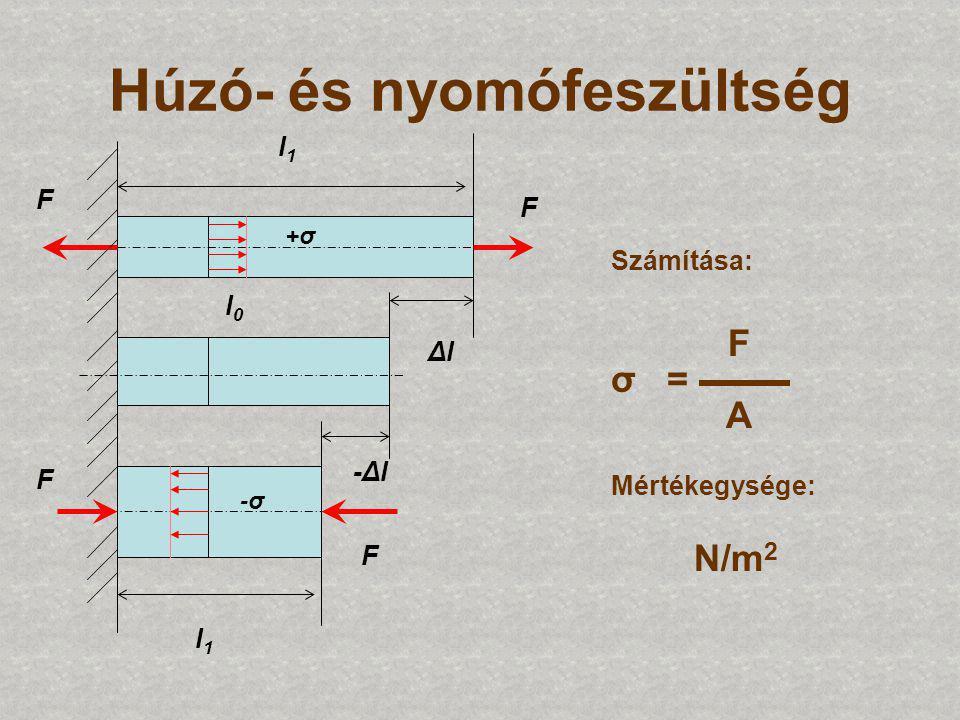 Húzó- és nyomófeszültség l1l1 F F F F Δl Δl -Δl l1l1 l0l0 Számítása: F σ = A Mértékegysége: N/m 2 +σ+σ -σ-σ
