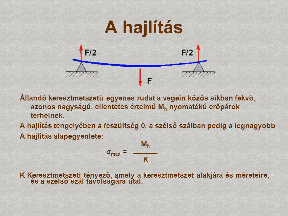 A hajlítás Állandó keresztmetszetű egyenes rudat a végein közös síkban fekvő, azonos nagyságú, ellentétes értelmű M h nyomatékú erőpárok terhelnek. A