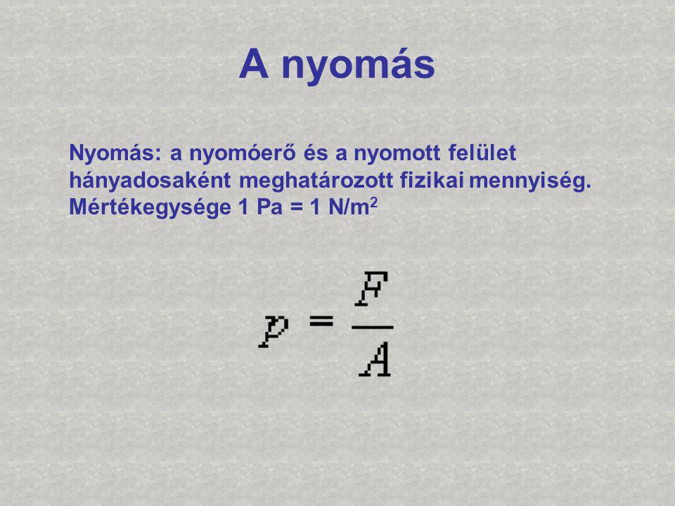 A nyomás Nyomás: a nyomóerő és a nyomott felület hányadosaként meghatározott fizikai mennyiség. Mértékegysége 1 Pa = 1 N/m 2