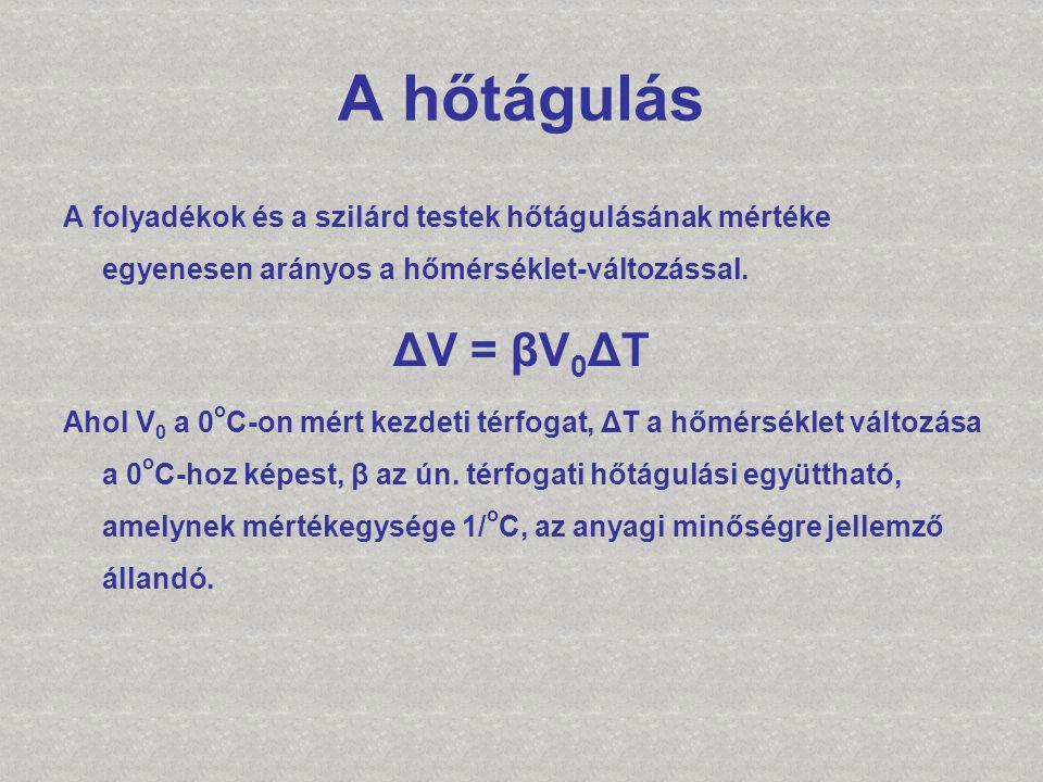 A hőtágulás A folyadékok és a szilárd testek hőtágulásának mértéke egyenesen arányos a hőmérséklet-változással. ΔV = βV 0 ΔT Ahol V 0 a 0 o C-on mért