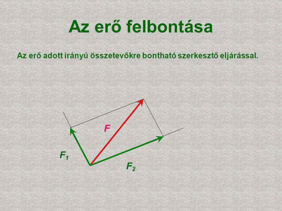 Az erő felbontása Az erő adott irányú összetevőkre bontható szerkesztő eljárással. F F1F1 F2F2