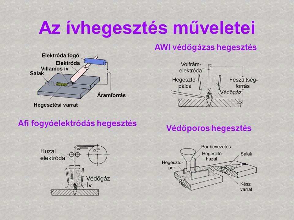 Az ívhegesztés műveletei AWI védőgázas hegesztés Afi fogyóelektródás hegesztés Védőporos hegesztés
