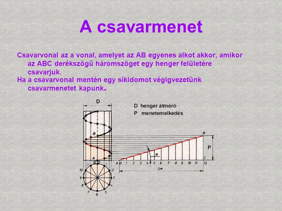 A csavarmenet Csavarvonal az a vonal, amelyet az AB egyenes alkot akkor, amikor az ABC derékszögű háromszöget egy henger felületére csavarjuk. Ha a cs