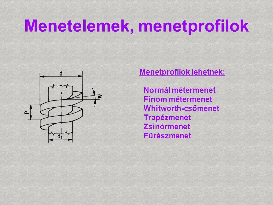 Menetelemek, menetprofilok Menetprofilok lehetnek: Normál métermenet Finom métermenet Whitworth-csőmenet Trapézmenet Zsinórmenet Fűrészmenet
