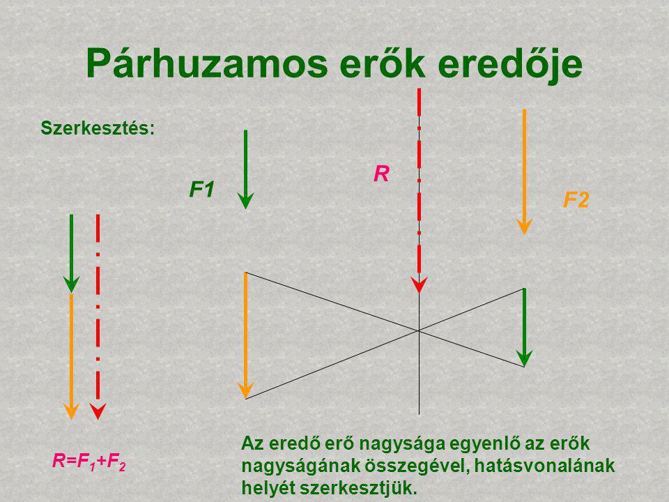 Párhuzamos erők eredője Szerkesztés: F1 F2 Az eredő erő nagysága egyenlő az erők nagyságának összegével, hatásvonalának helyét szerkesztjük. R R=F 1 +