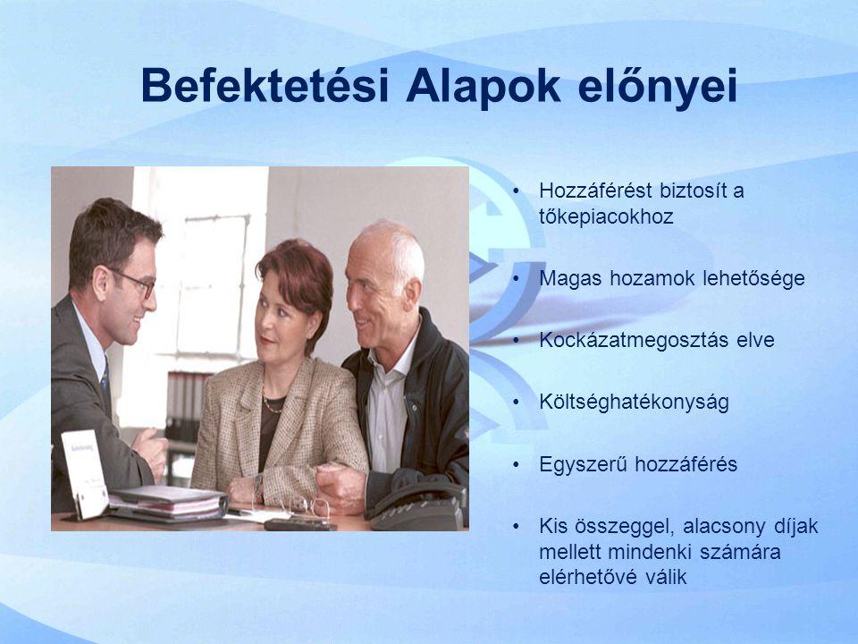 Takarék Invest Befektetési Alapok TI Likviditási Befektetési Alap TI Tőkevédett Származtatott Nyíltvégű Befektetési Alap TI Hazai Kötvény Származtatott Nyíltvégű Befektetési Alap TI Közép-Kelet-Európai Részvény Befektetési Alap TI Abszolút Hozamú Származtatott Befektetési Alap