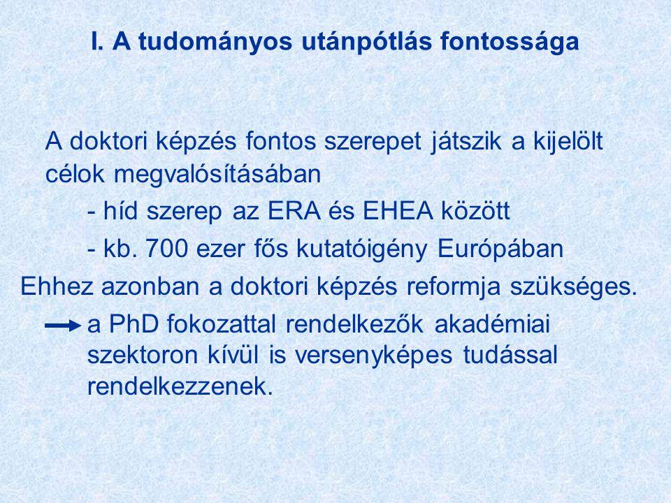 I. A tudományos utánpótlás fontossága A doktori képzés fontos szerepet játszik a kijelölt célok megvalósításában - híd szerep az ERA és EHEA között -