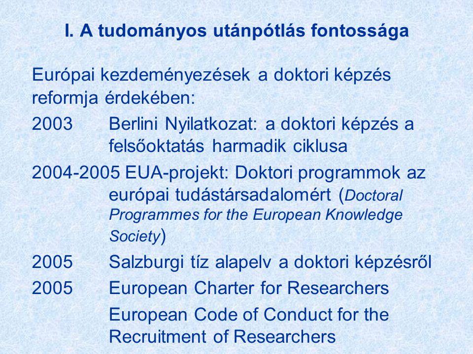 I. A tudományos utánpótlás fontossága Európai kezdeményezések a doktori képzés reformja érdekében: 2003Berlini Nyilatkozat: a doktori képzés a felsőok