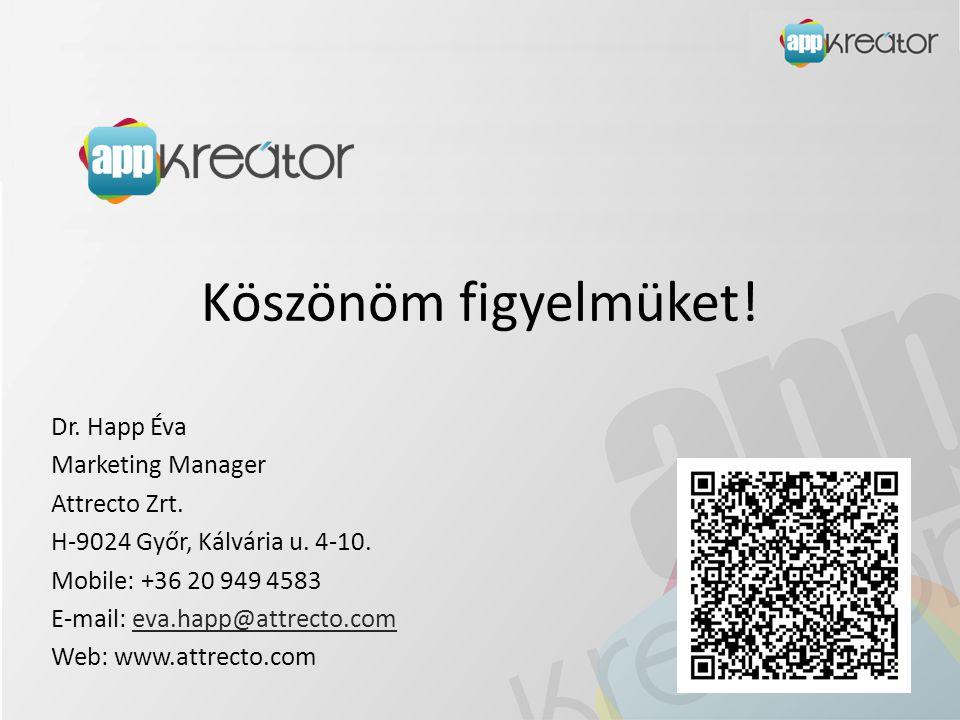 Köszönöm figyelmüket! Dr. Happ Éva Marketing Manager Attrecto Zrt. H-9024 Győr, Kálvária u. 4-10. Mobile: +36 20 949 4583 E-mail: eva.happ@attrecto.co