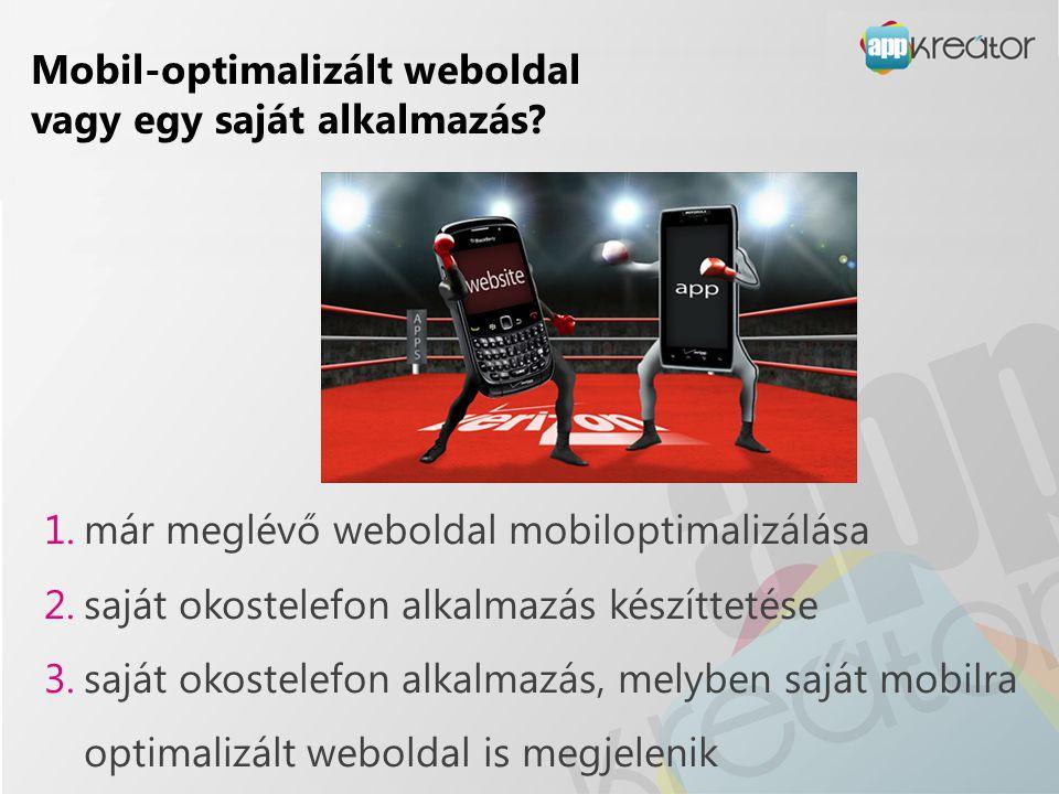 Mobil-optimalizált weboldal vagy egy saját alkalmazás? 1.már meglévő weboldal mobiloptimalizálása 2.saját okostelefon alkalmazás készíttetése 3.saját