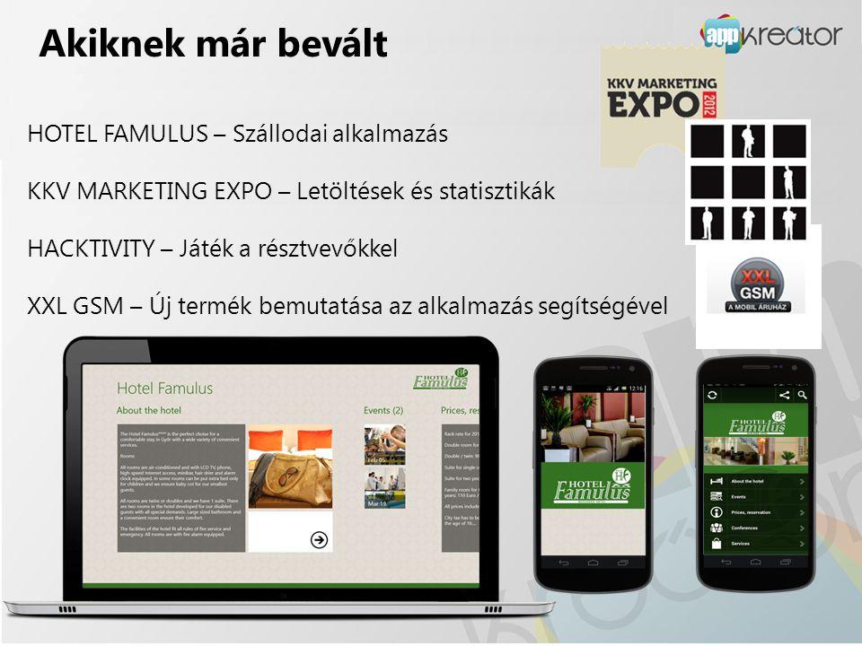 Akiknek már bevált HOTEL FAMULUS – Szállodai alkalmazás KKV MARKETING EXPO – Letöltések és statisztikák HACKTIVITY – Játék a résztvevőkkel XXL GSM – Ú