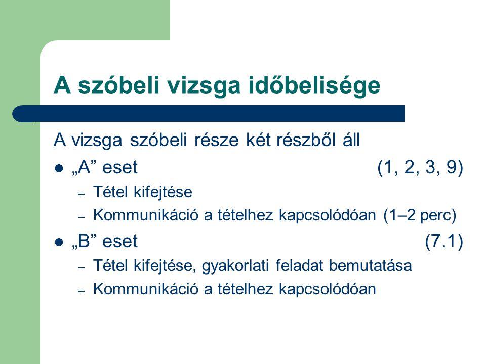 """A szóbeli vizsga időbelisége A vizsga szóbeli része két részből áll  """"A"""" eset (1, 2, 3, 9) – Tétel kifejtése – Kommunikáció a tételhez kapcsolódóan ("""